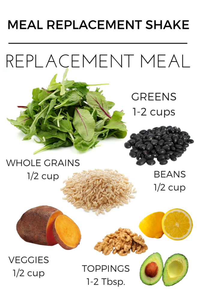 mealreplacement
